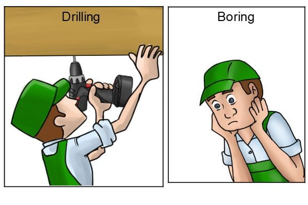 Difference between Drilling, Boring & Reaming