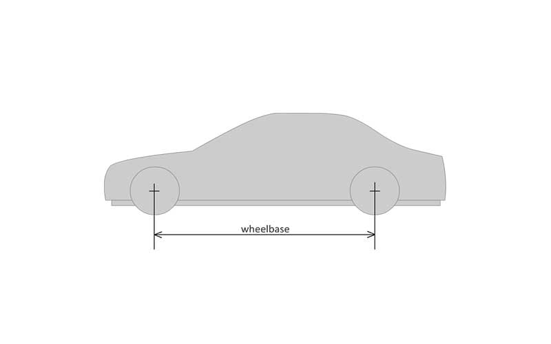 How-To-Measure-Different-Wheelbase